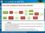 current cadastre business model
