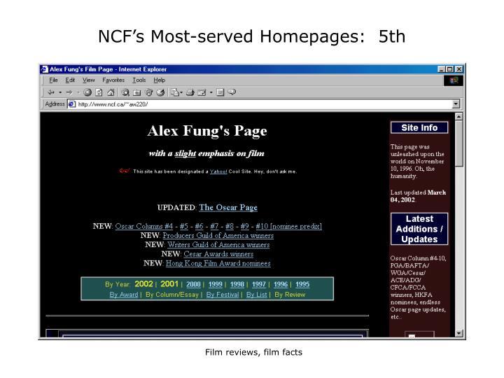 NCF's Most-served Homepages:  5th