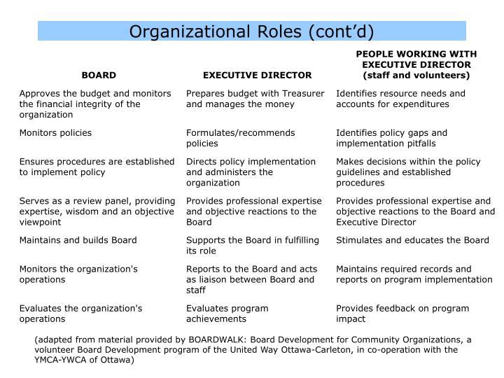 Organizational Roles (cont'd)