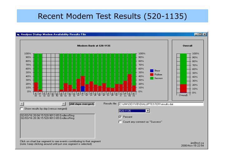 Recent Modem Test Results (520-1135)