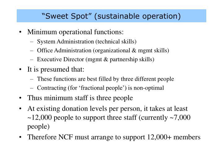 """Sweet Spot"" (sustainable operation)"