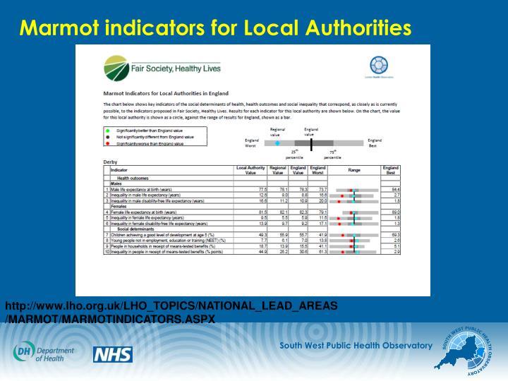 Marmot indicators for Local Authorities