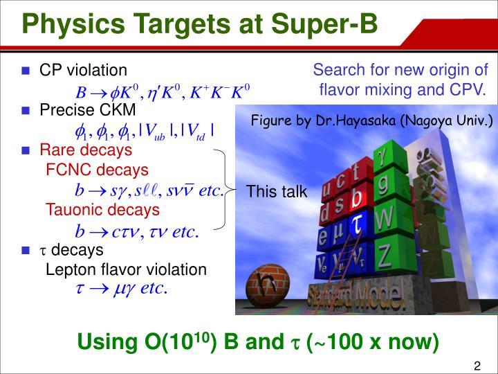 Physics targets at super b