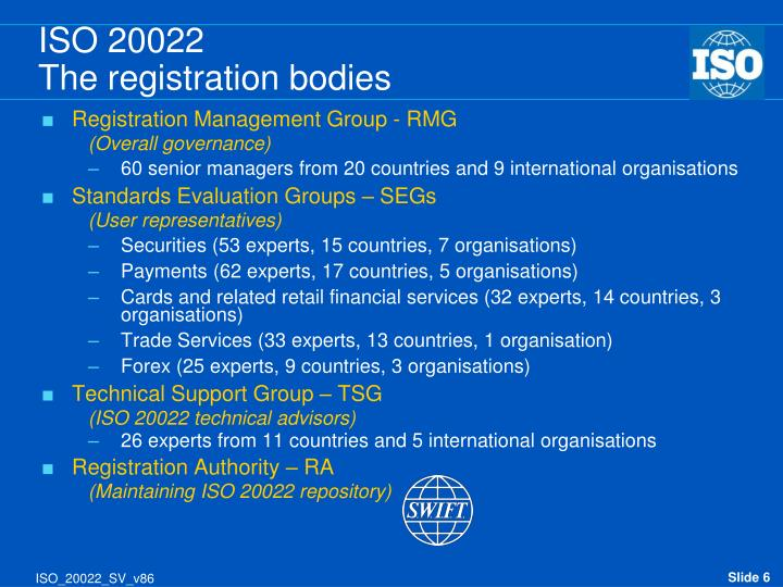 ISO 20022