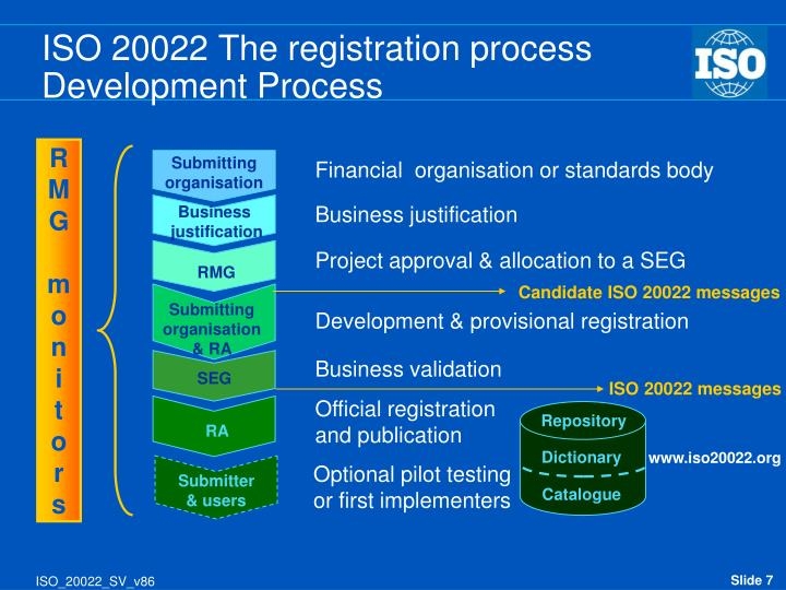 Financial  organisation or standards body