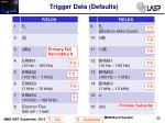 trigger data defaults