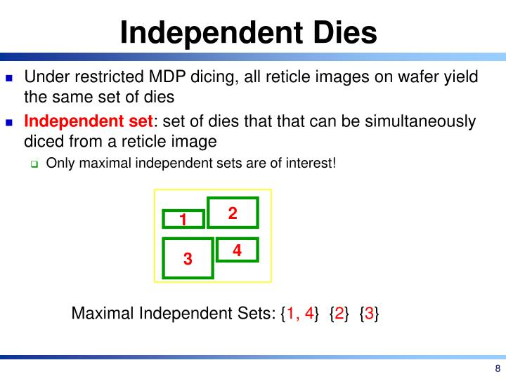 Independent Dies