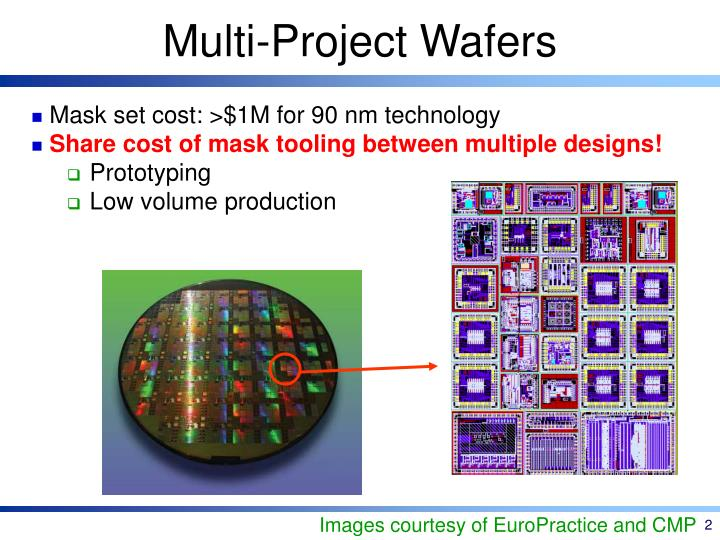 Multi-Project Wafer