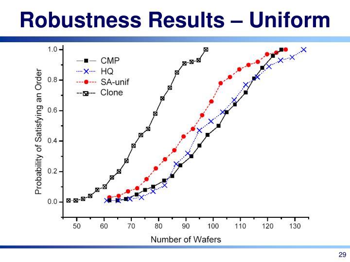 Robustness Results