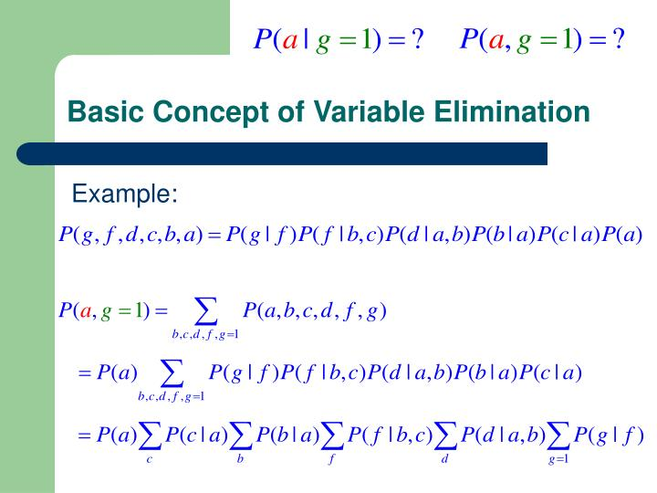 Basic Concept of Variable Elimination