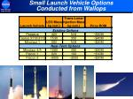 small launch vehicle options conducted from wallops