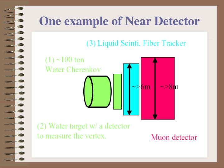 One example of Near Detector