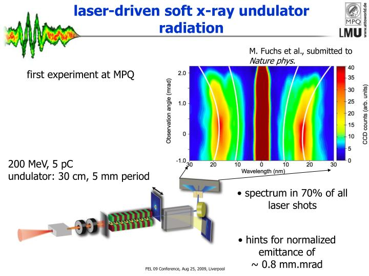 laser-driven soft x-ray undulator