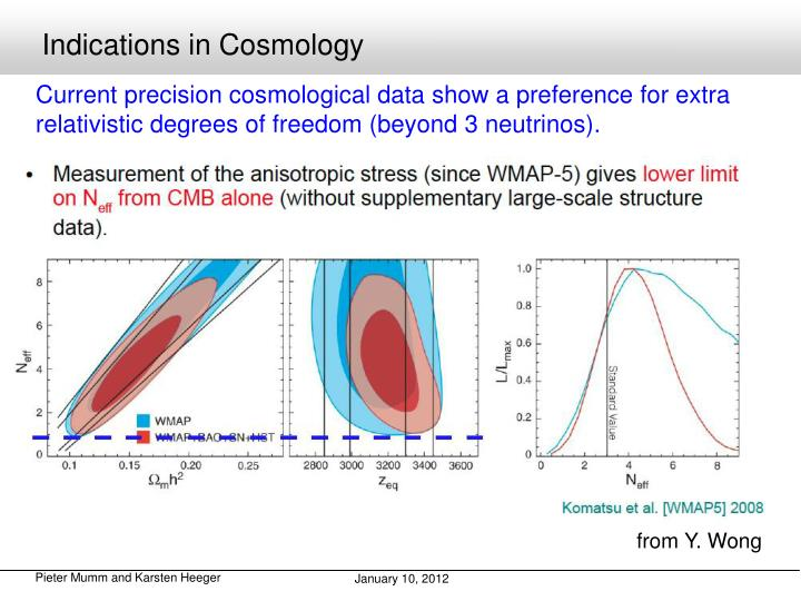 Indications in Cosmology