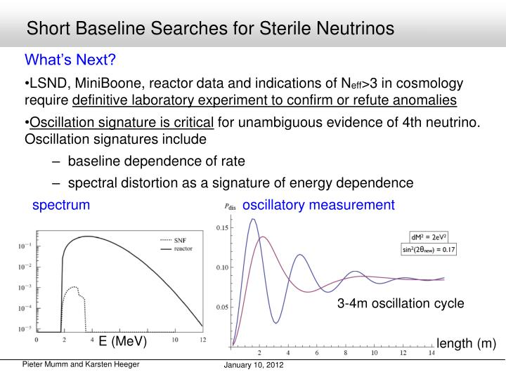 Short Baseline Searches for Sterile Neutrinos