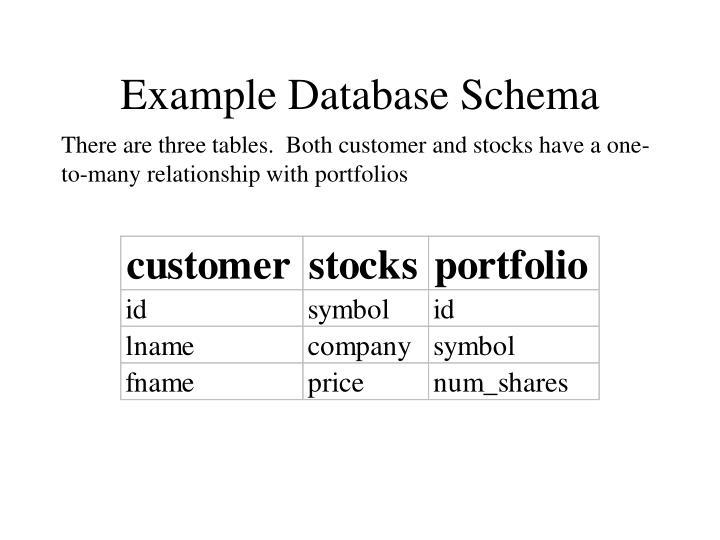 Example Database Schema