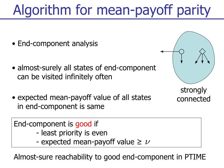 Algorithm for mean-payoff parity