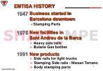 emtisa history