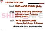 emtisa history4