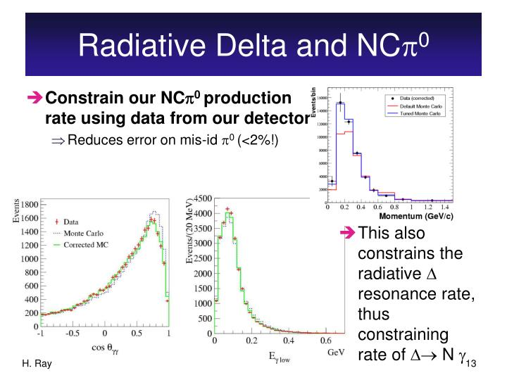 Radiative Delta and NC