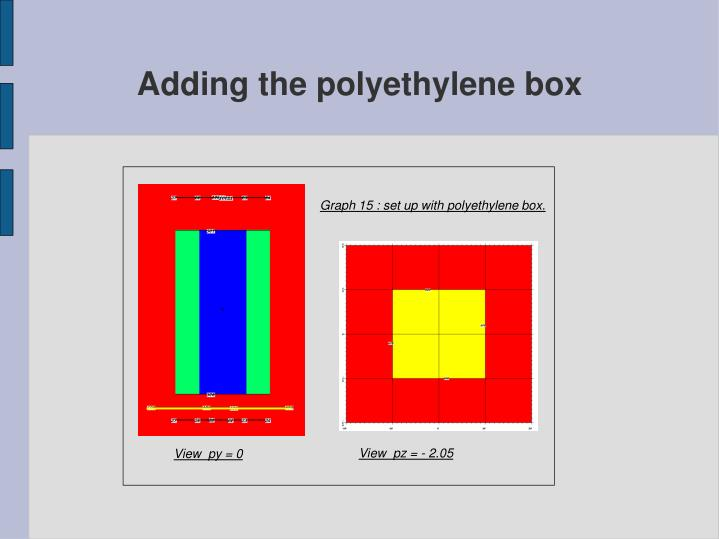 Adding the polyethylene box