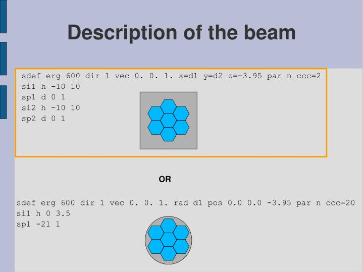 Description of the beam