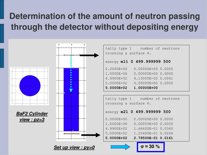Determination of the amount of neutron passing through the detector without depositing energy
