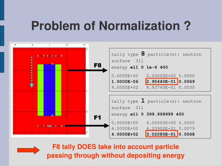 Problem of Normalization ?