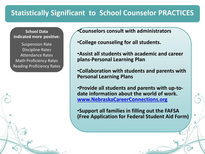 Statistically Significant  to  School Counselor PRACTICES