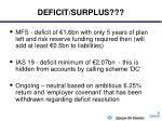deficit surplus