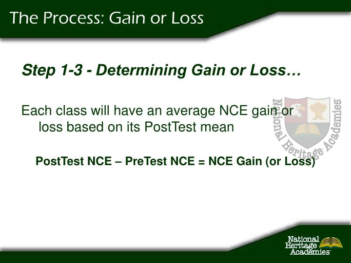 The Process: Gain or Loss