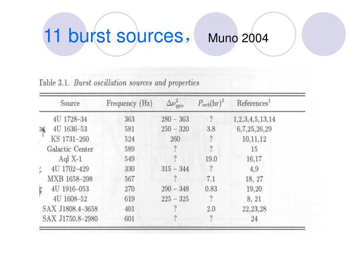 11 burst sources
