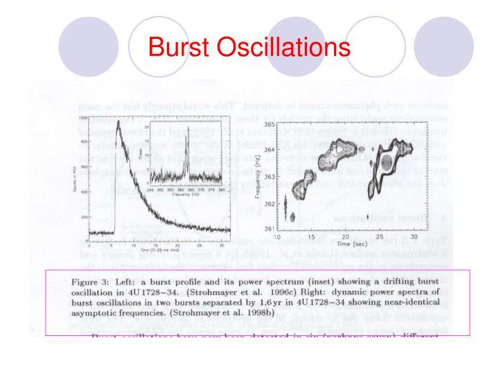 Burst Oscillations