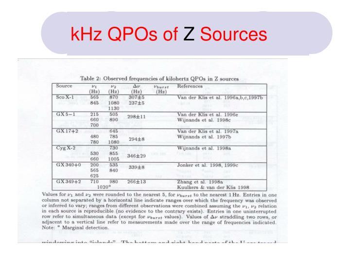 kHz QPOs of