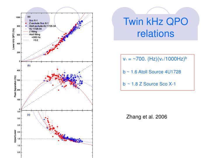 Twin kHz QPO relations