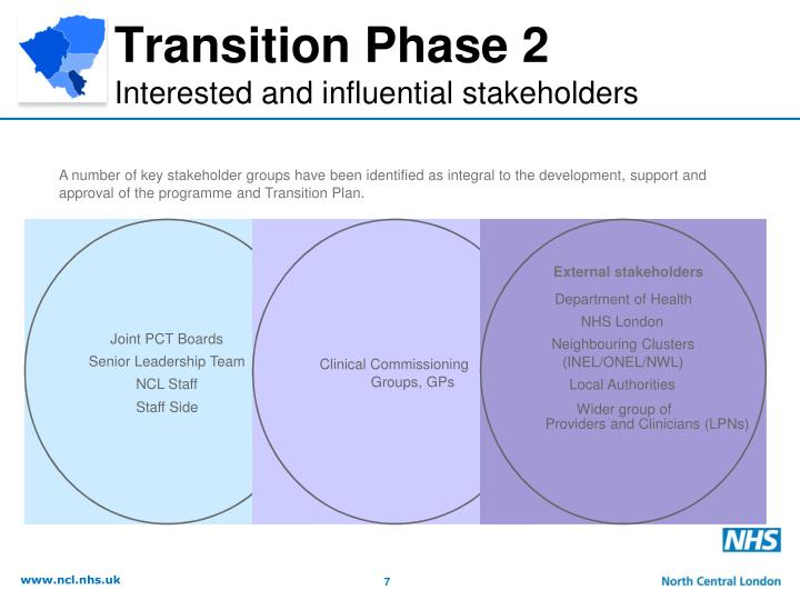 A number of key stakeholder groups have been identified as integral to the development, support and