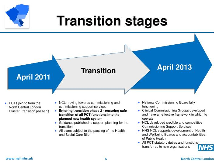 Transition stages