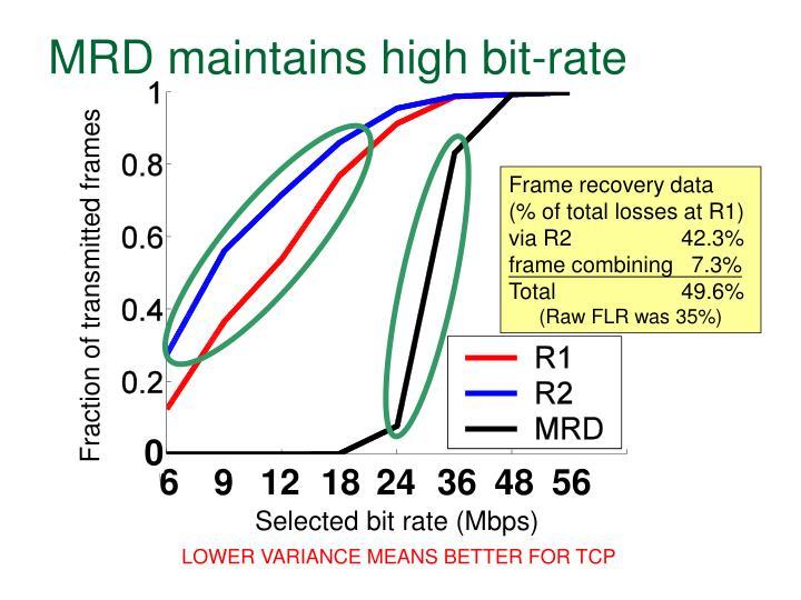 MRD maintains high bit-rate