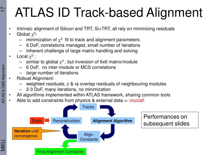 Intrinsic alignment of Silicon and TRT, Si+TRT, all rely on minimizing residuals