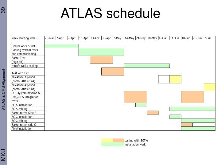 ATLAS schedule