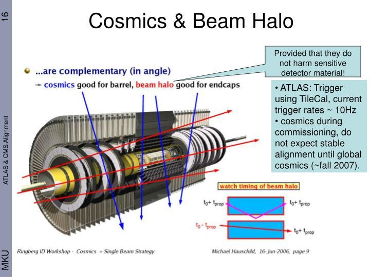 Cosmics & Beam Halo