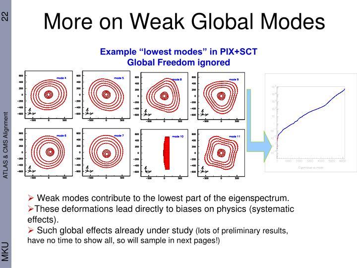 More on Weak Global Modes