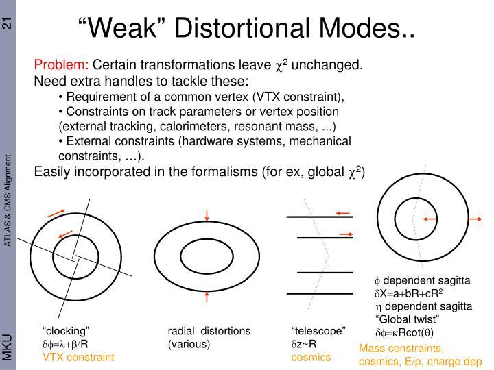 """""""Weak"""" Distortional Modes.."""