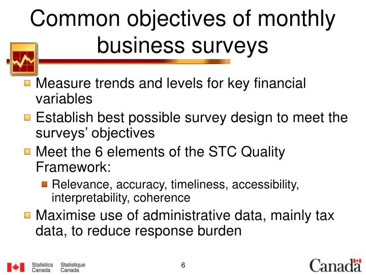 Common objectives of monthly business surveys