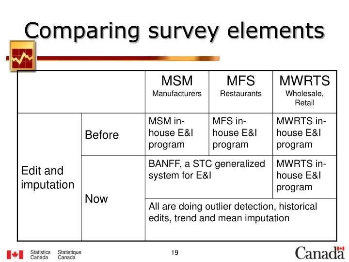 Comparing survey elements