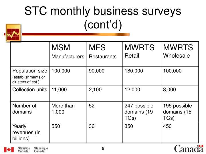 STC monthly business surveys (cont'd)