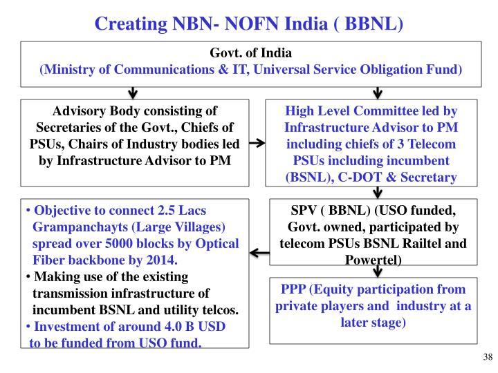 Creating NBN- NOFN India ( BBNL)