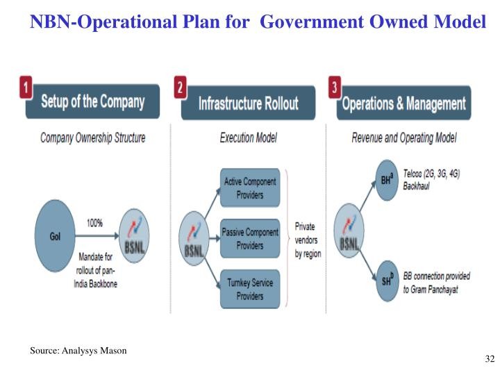 NBN-Operational Plan for  Government Owned Model