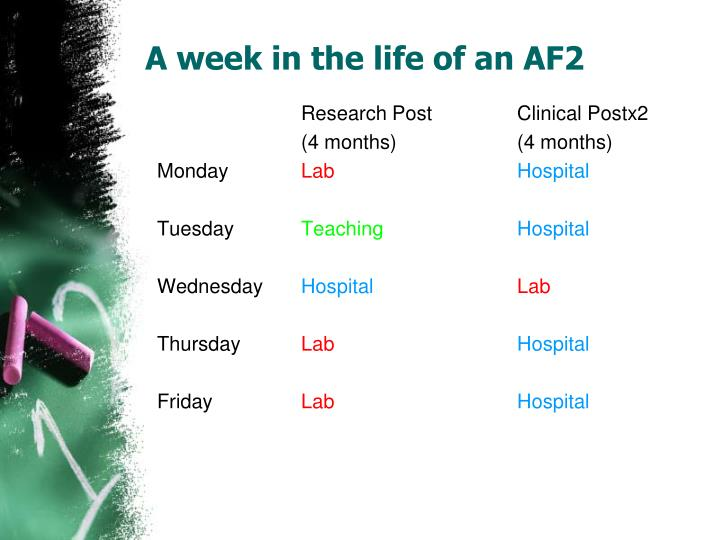 A week in the life of an AF2