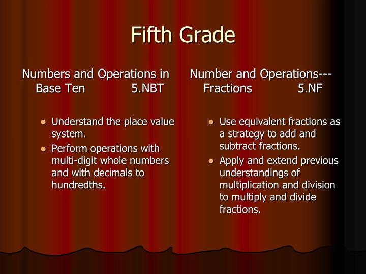 Numbers and Operations in Base Ten            5.NBT